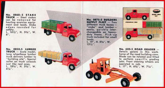 Tonka Toys Price Guide Sets